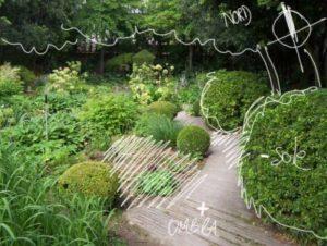come si progetta il giardino