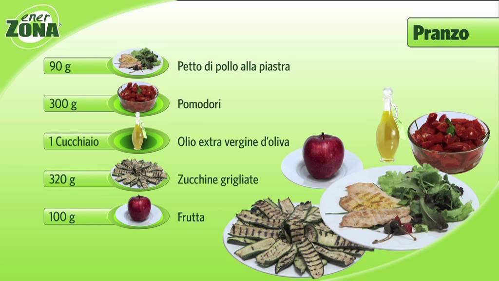 Dieta a zona: pro e controindicazioni